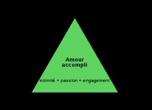 Le triangle de Steinberg